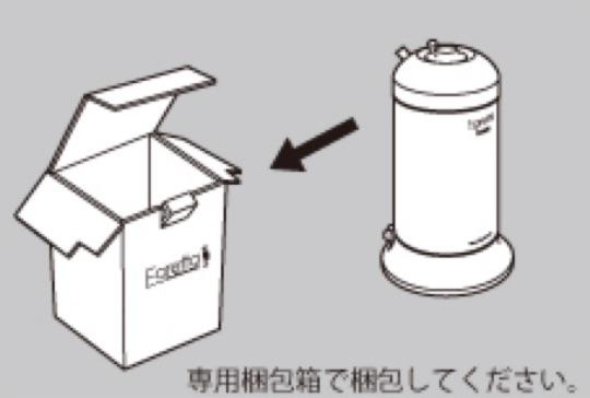 専用梱包箱で包装してください。